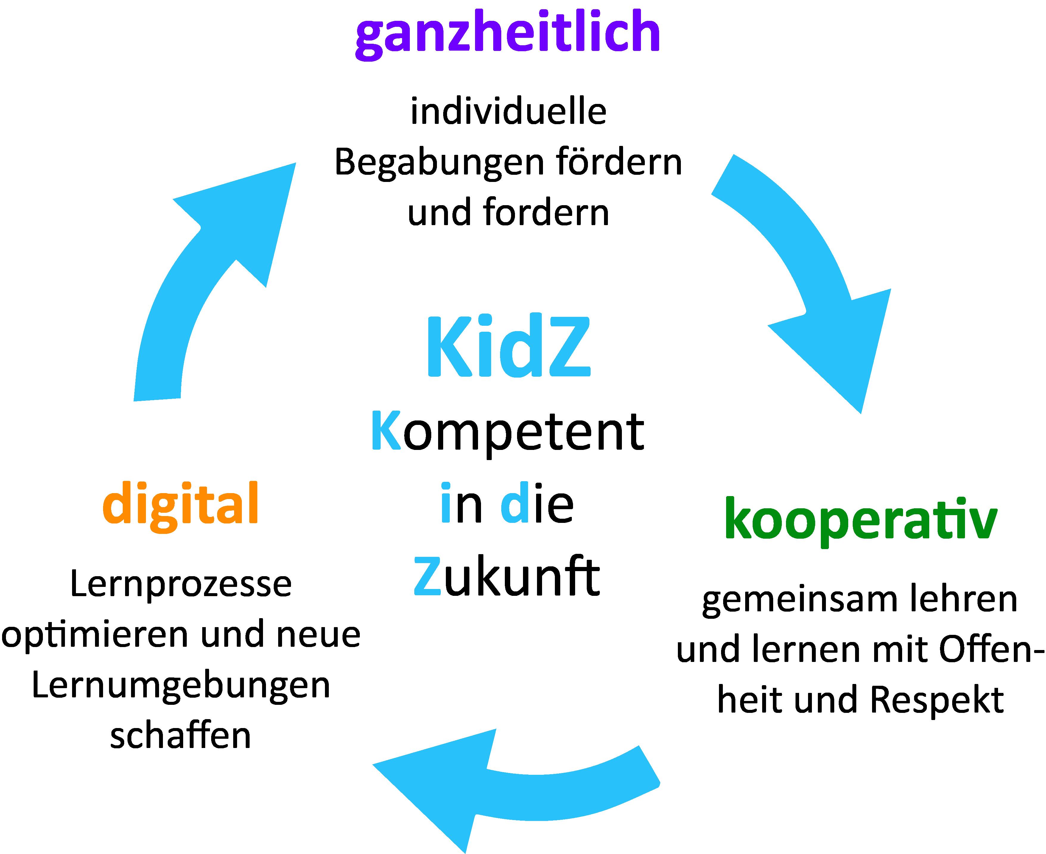 kidZ_Kreialsuf_2